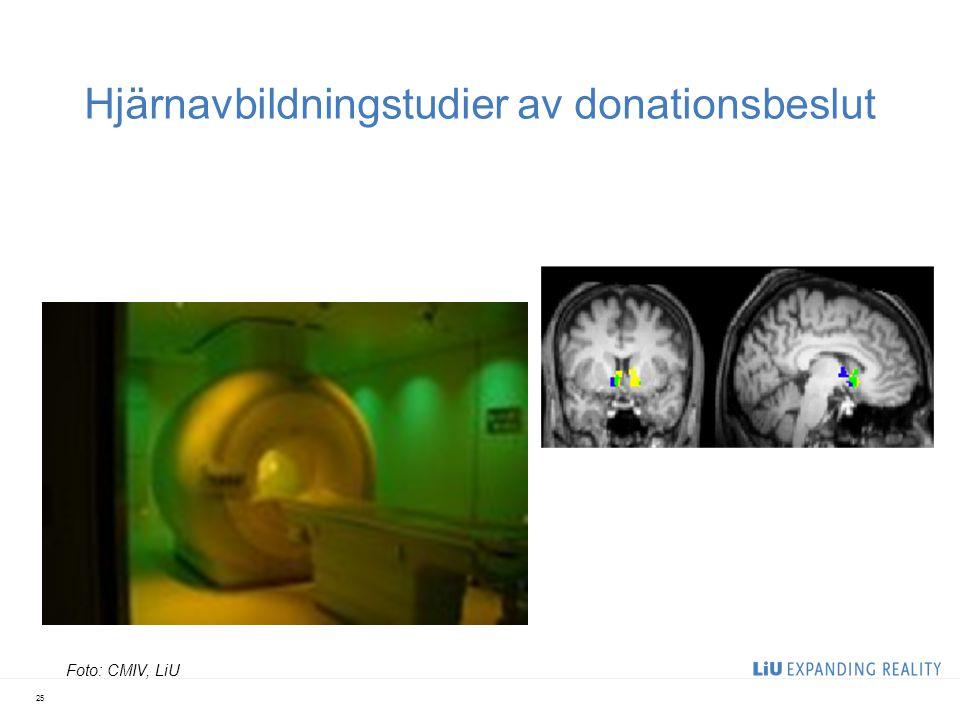 Hjärnavbildningstudier av donationsbeslut 25 Foto: CMIV, LiU
