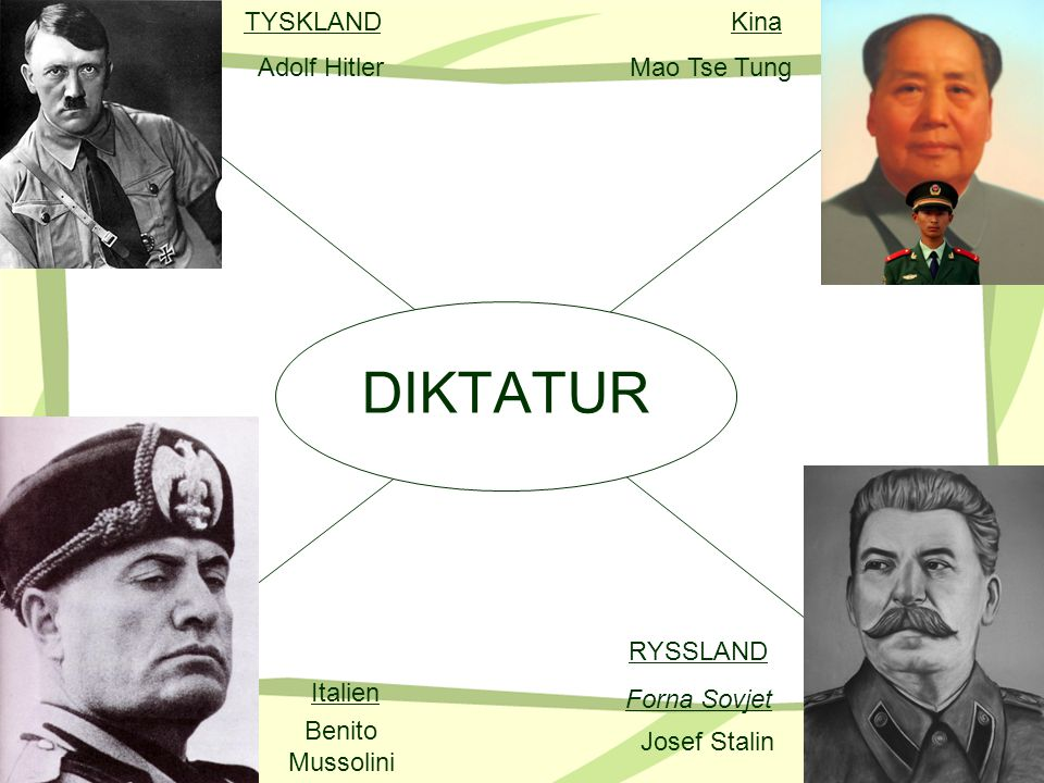 DIKTATUR TYSKLAND Italien RYSSLAND Forna Sovjet Kina Adolf HitlerMao Tse Tung Benito Mussolini Josef Stalin