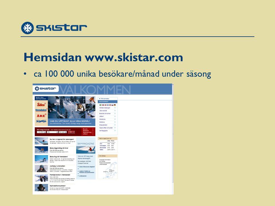 Hemsidan www.skistar.com ca 100 000 unika besökare/månad under säsong