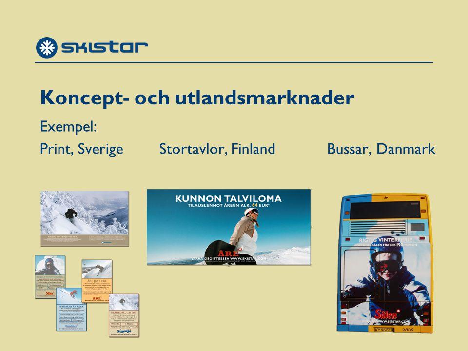 Koncept- och utlandsmarknader Exempel: Print, Sverige Stortavlor, Finland Bussar, Danmark