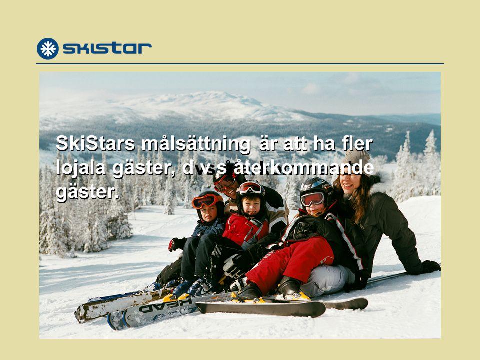 SkiStars målsättning är att ha fler lojala gäster, dvs återkommande gäster.
