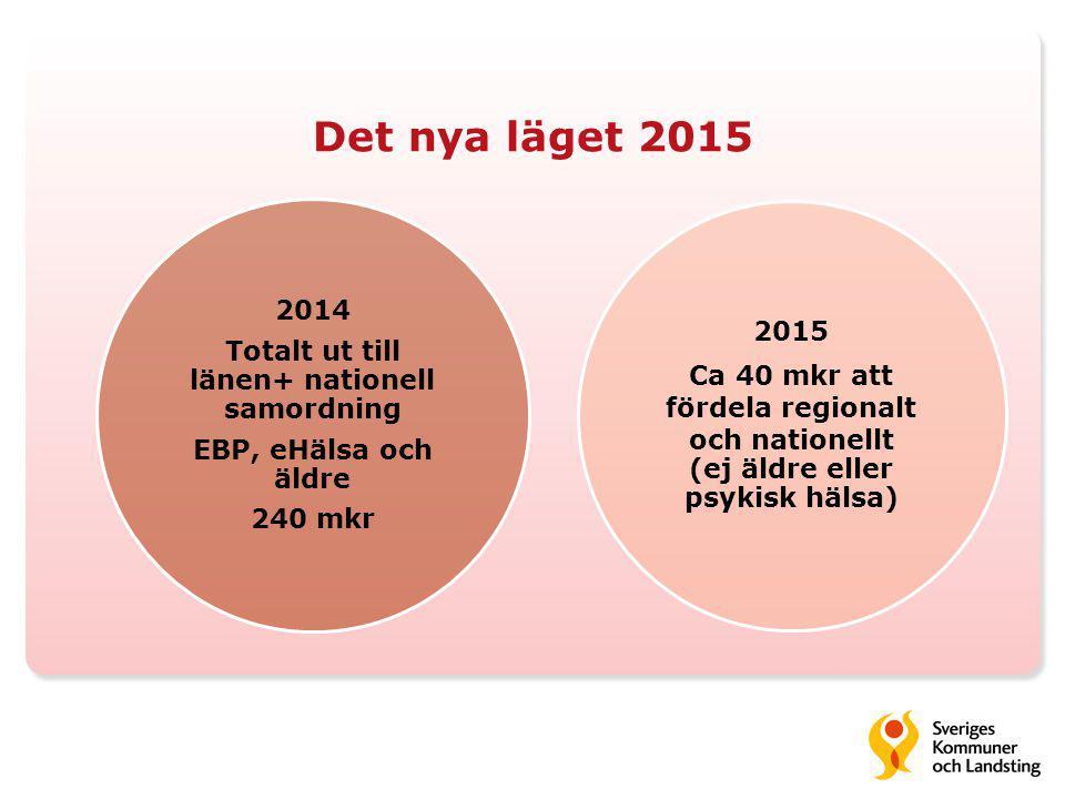 Det nya läget 2015 2014 Totalt ut till länen+ nationell samordning EBP, eHälsa och äldre 240 mkr 2015 Ca 40 mkr att fördela regionalt och nationellt (ej äldre eller psykisk hälsa)
