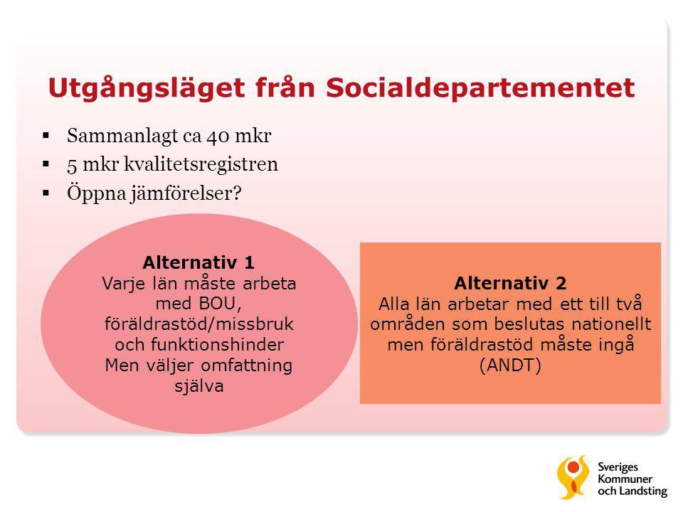 Utgångsläget från Socialdepartementet  Sammanlagt ca 40 mkr  5 mkr kvalitetsregistren  Öppna jämförelser? Alternativ 1 Varje län måste arbeta med B