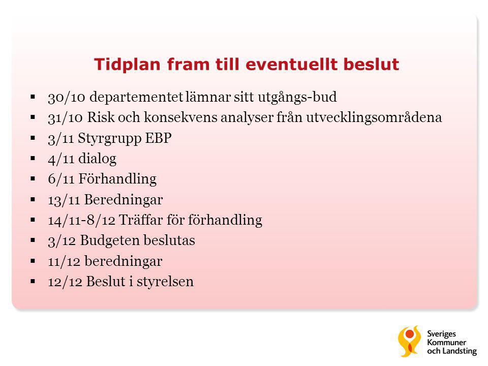 Tidplan fram till eventuellt beslut  30/10 departementet lämnar sitt utgångs-bud  31/10 Risk och konsekvens analyser från utvecklingsområdena  3/11