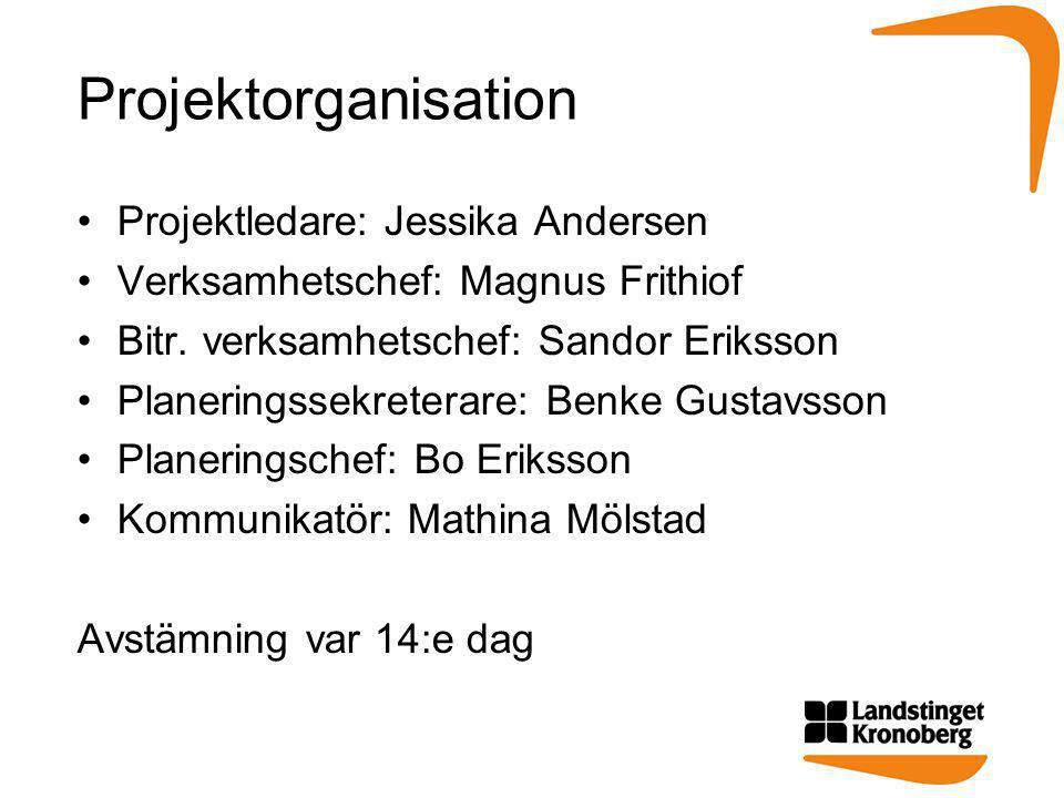 Projektorganisation Projektledare: Jessika Andersen Verksamhetschef: Magnus Frithiof Bitr. verksamhetschef: Sandor Eriksson Planeringssekreterare: Ben