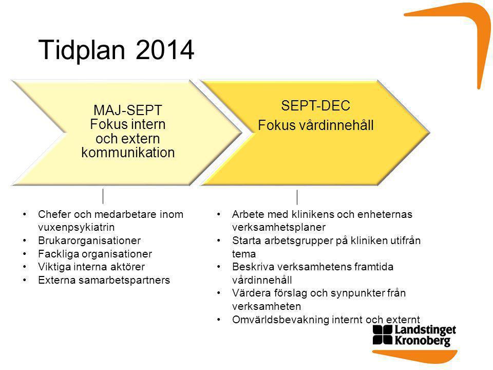 Tidplan 2014 Arbete med klinikens och enheternas verksamhetsplaner Starta arbetsgrupper på kliniken utifrån tema Beskriva verksamhetens framtida vårdi