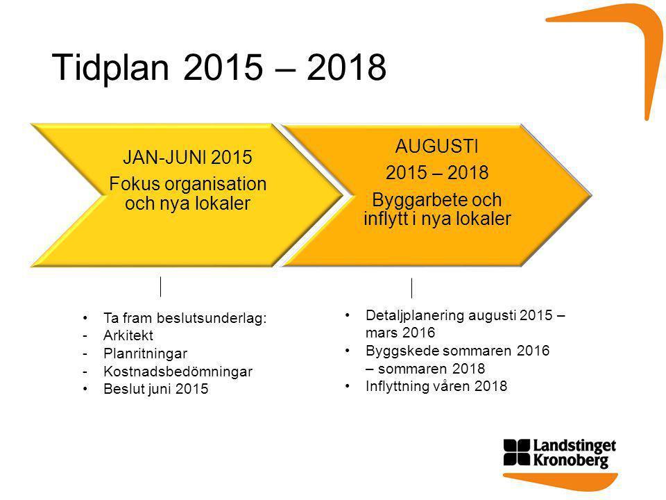 Tidplan 2015 – 2018 JAN-JUNI 2015 Fokus organisation och nya lokaler AUGUSTI 2015 – 2018 Byggarbete och inflytt i nya lokaler Ta fram beslutsunderlag: