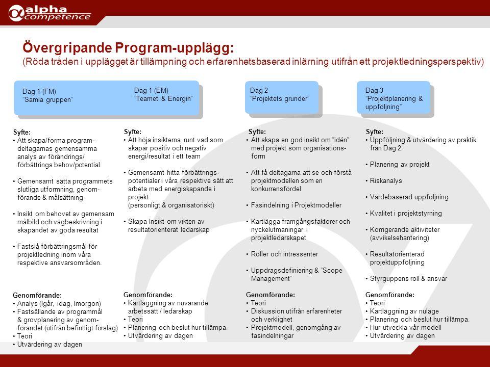 Övergripande Program-upplägg: (Röda tråden i upplägget är tillämpning och erfarenhetsbaserad inlärning utifrån ett projektledningsperspektiv) Dag 1 (F