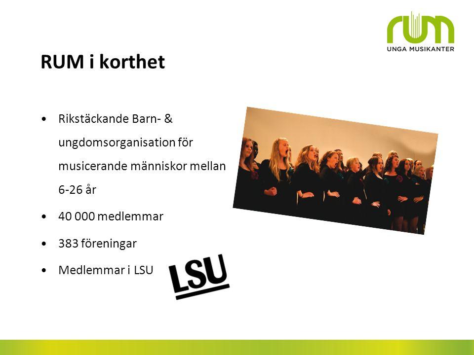 RUM i korthet Rikstäckande Barn- & ungdomsorganisation för musicerande människor mellan 6-26 år 40 000 medlemmar 383 föreningar Medlemmar i LSU