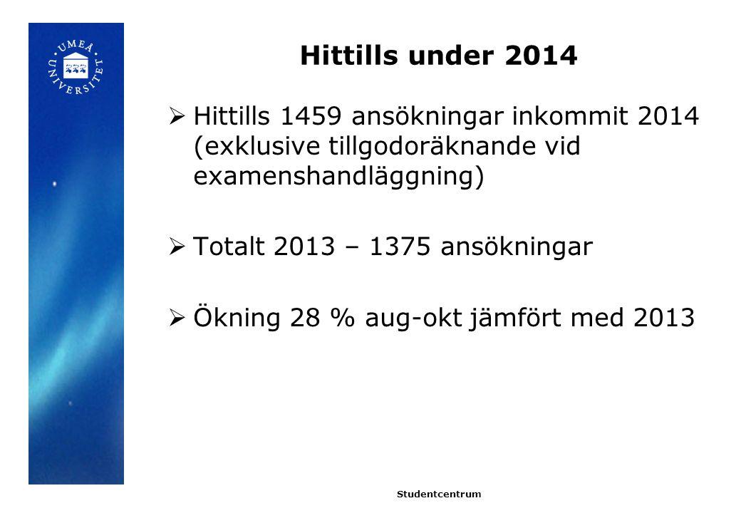 Hittills under 2014  Hittills 1459 ansökningar inkommit 2014 (exklusive tillgodoräknande vid examenshandläggning)  Totalt 2013 – 1375 ansökningar  Ökning 28 % aug-okt jämfört med 2013 Studentcentrum