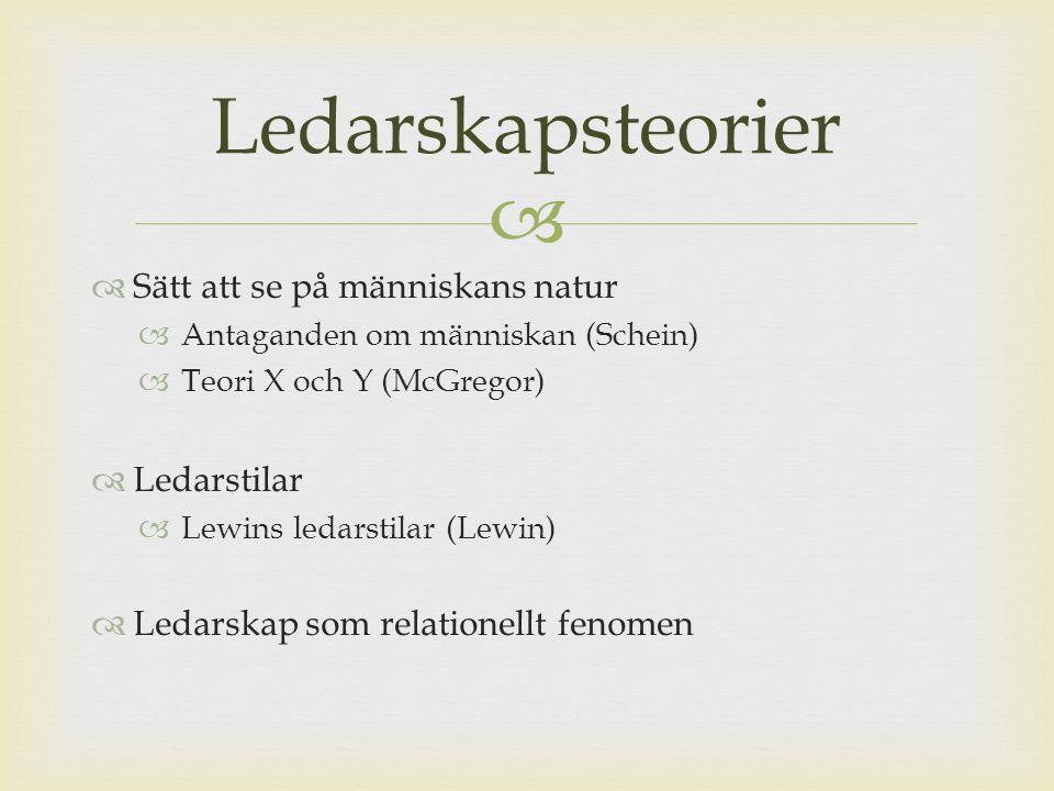   Sätt att se på människans natur  Antaganden om människan (Schein)  Teori X och Y (McGregor)  Ledarstilar  Lewins ledarstilar (Lewin)  Ledarsk