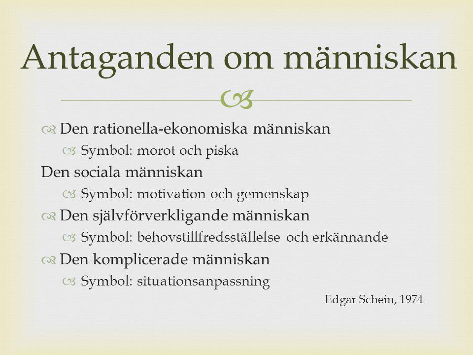   Den rationella-ekonomiska människan  Symbol: morot och piska Den sociala människan  Symbol: motivation och gemenskap  Den självförverkligande m