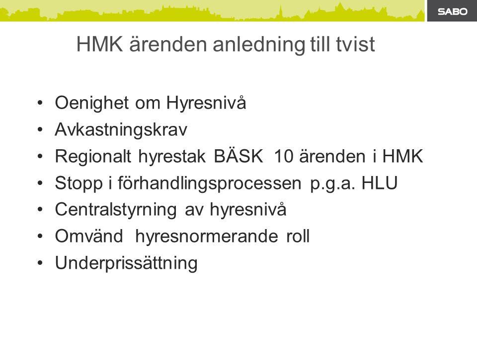 HMK ärenden anledning till tvist Oenighet om Hyresnivå Avkastningskrav Regionalt hyrestak BÄSK 10 ärenden i HMK Stopp i förhandlingsprocessen p.g.a.