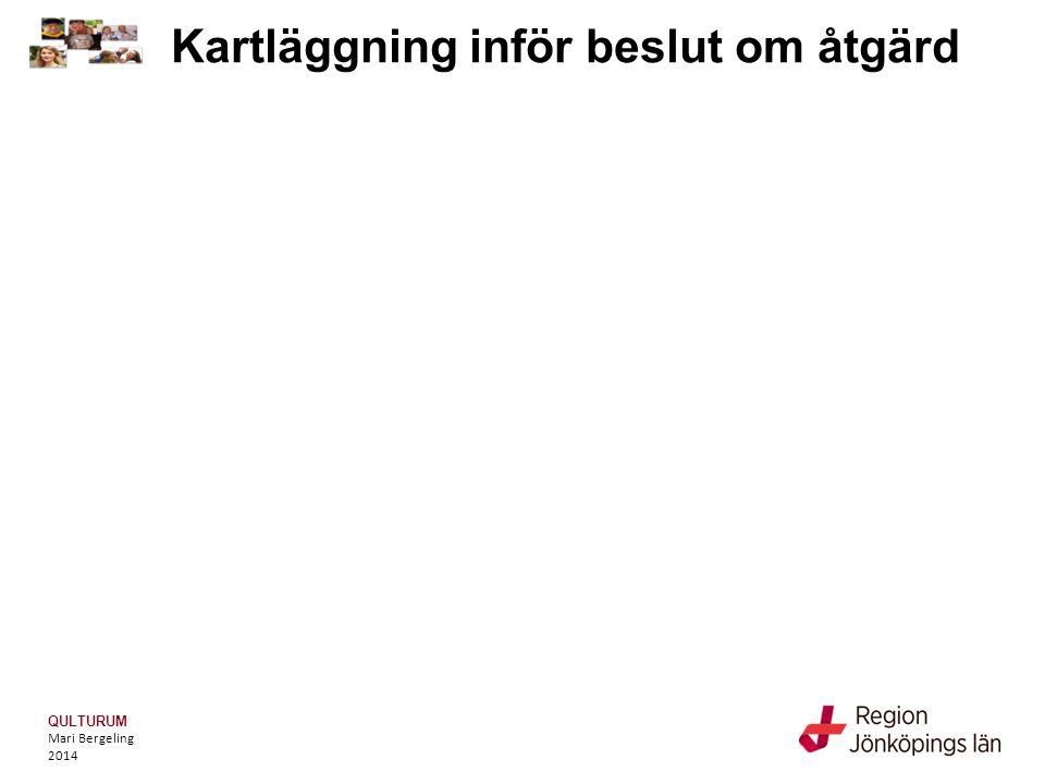 QULTURUM Mari Bergeling 2014 Beslut om åtgärd