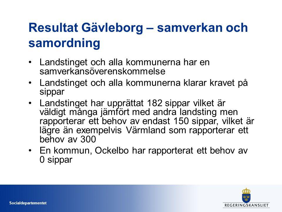 Socialdepartementet Resultat Gävleborg – samverkan och samordning Landstinget och alla kommunerna har en samverkansöverenskommelse Landstinget och all