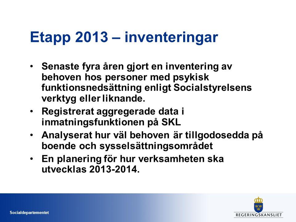 Socialdepartementet Etapp 2013 – inventeringar Senaste fyra åren gjort en inventering av behoven hos personer med psykisk funktionsnedsättning enligt