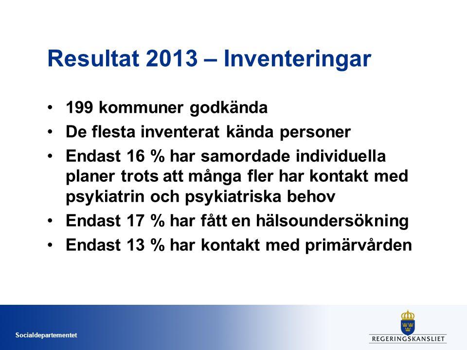 Socialdepartementet Resultat 2013 – Inventeringar 199 kommuner godkända De flesta inventerat kända personer Endast 16 % har samordade individuella pla