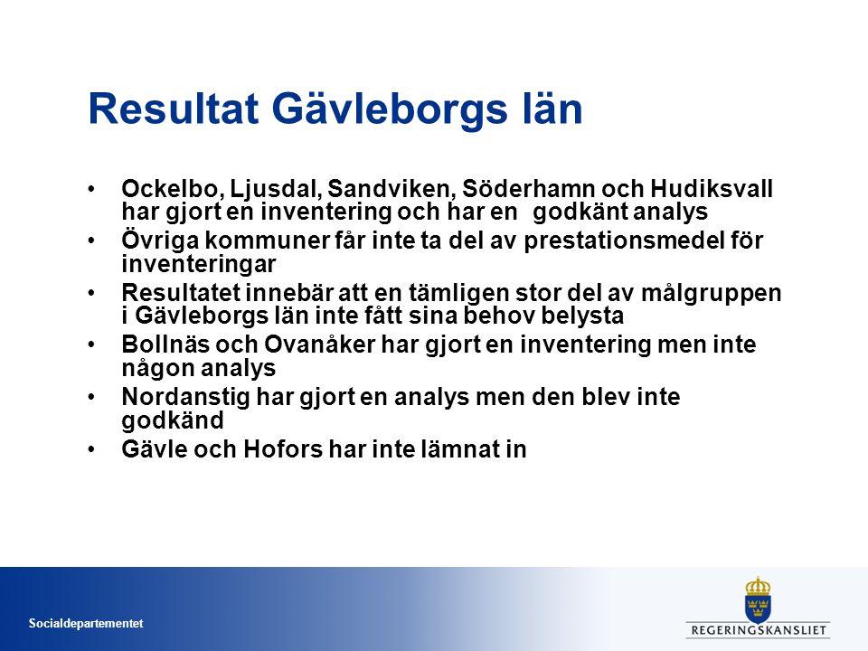 Socialdepartementet Resultat Gävleborgs län Ockelbo, Ljusdal, Sandviken, Söderhamn och Hudiksvall har gjort en inventering och har en godkänt analys Ö