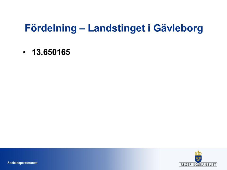 Socialdepartementet Fördelning – Landstinget i Gävleborg 13.650165
