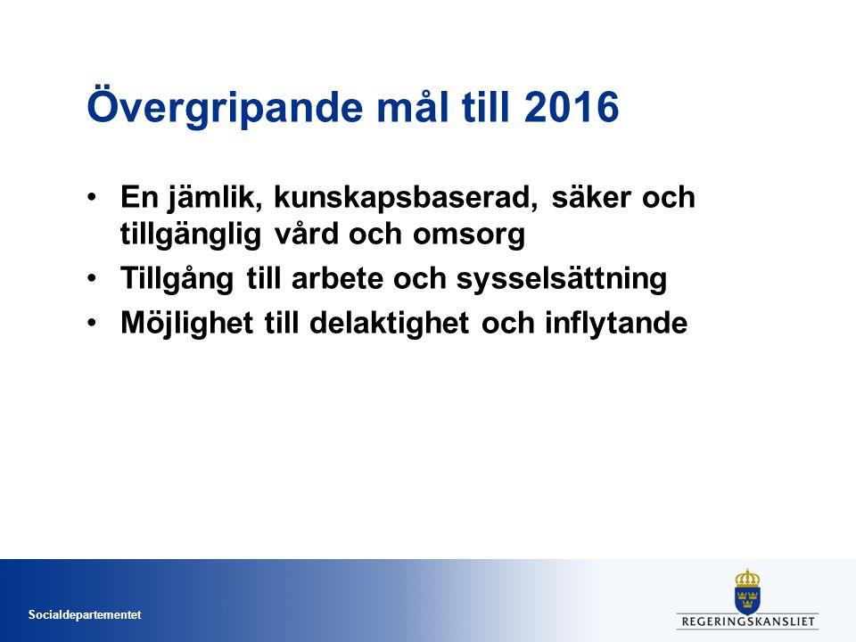 Socialdepartementet Övergripande mål till 2016 En jämlik, kunskapsbaserad, säker och tillgänglig vård och omsorg Tillgång till arbete och sysselsättni