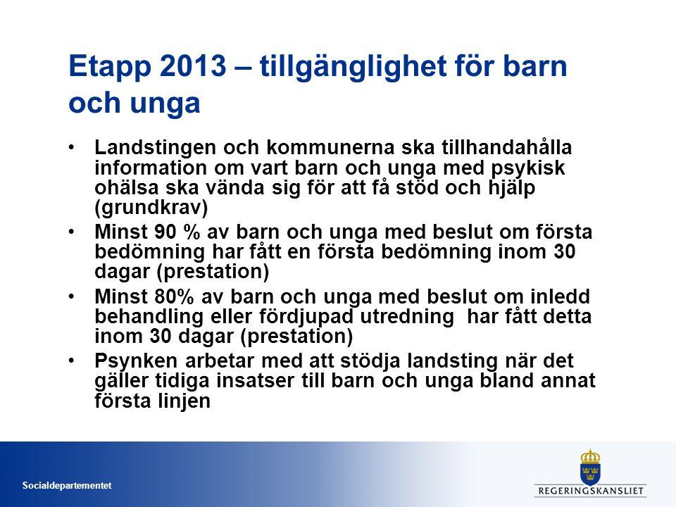 Socialdepartementet Resultat Gävleborgs län Ockelbo, Ljusdal, Sandviken, Söderhamn och Hudiksvall har gjort en inventering och har en godkänt analys Övriga kommuner får inte ta del av prestationsmedel för inventeringar Resultatet innebär att en tämligen stor del av målgruppen i Gävleborgs län inte fått sina behov belysta Bollnäs och Ovanåker har gjort en inventering men inte någon analys Nordanstig har gjort en analys men den blev inte godkänd Gävle och Hofors har inte lämnat in