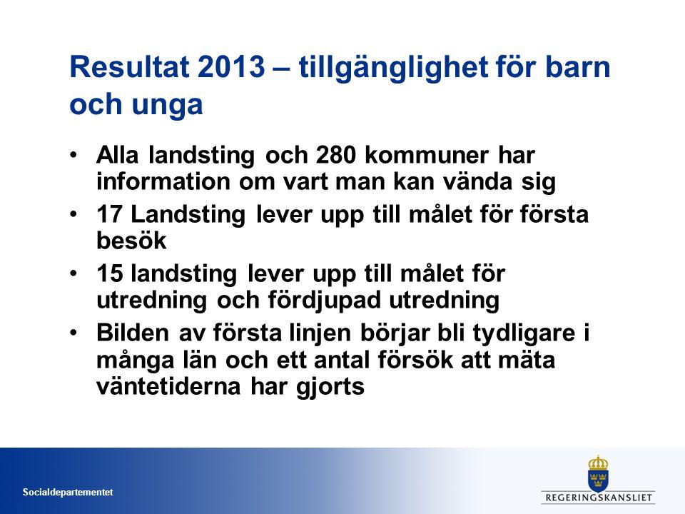 Socialdepartementet Resultat i Gävleborg – tillgänglighet för barn och unga Landstinget och samtliga kommuner lever upp till kraven på information Landstinget lever upp till båda kraven på tillgänglighet