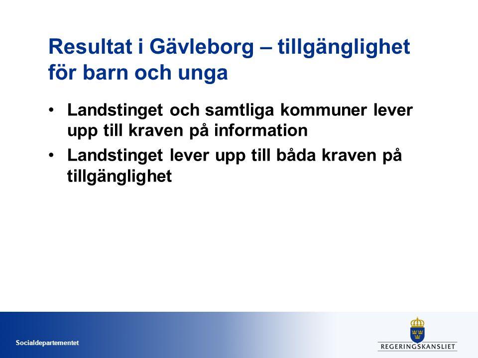 Socialdepartementet Resultat i Gävleborg – tillgänglighet för barn och unga Landstinget och samtliga kommuner lever upp till kraven på information Lan