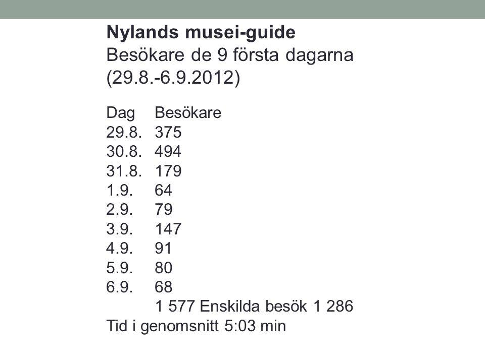 Nylands musei-guide Besökare de 9 första dagarna (29.8.-6.9.2012) DagBesökare 29.8.375 30.8.494 31.8.179 1.9.64 2.9.79 3.9.147 4.9.91 5.9.80 6.9.68 1