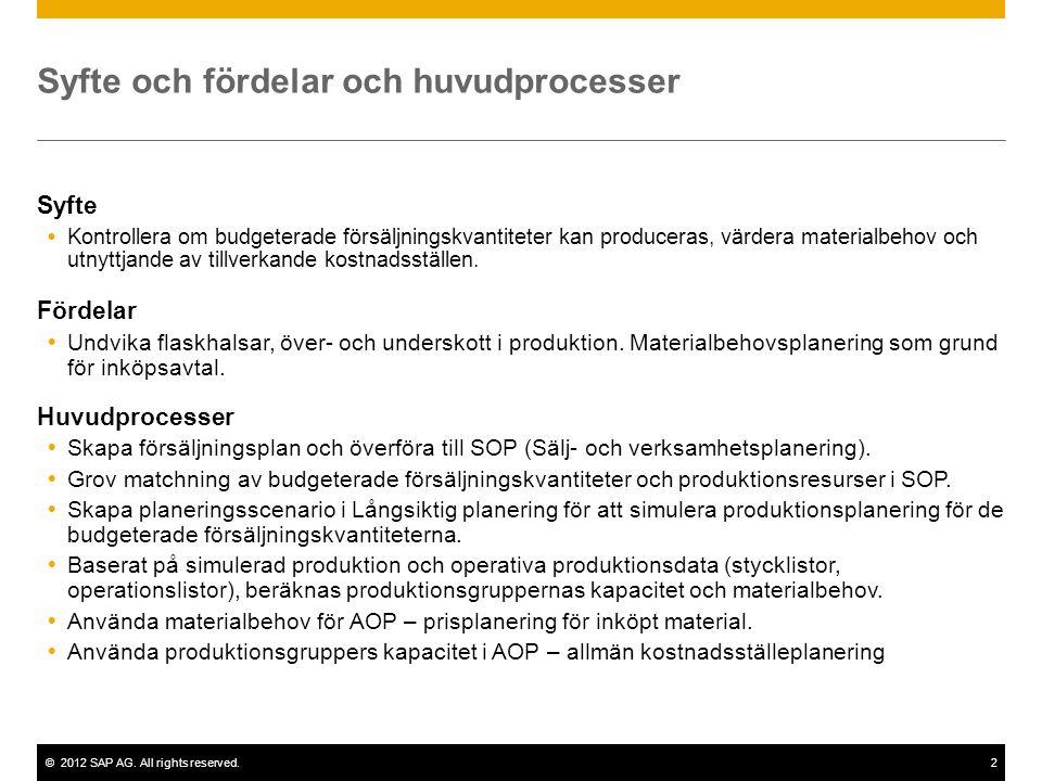 ©2012 SAP AG. All rights reserved.2 Syfte och fördelar och huvudprocesser Syfte  Kontrollera om budgeterade försäljningskvantiteter kan produceras, v