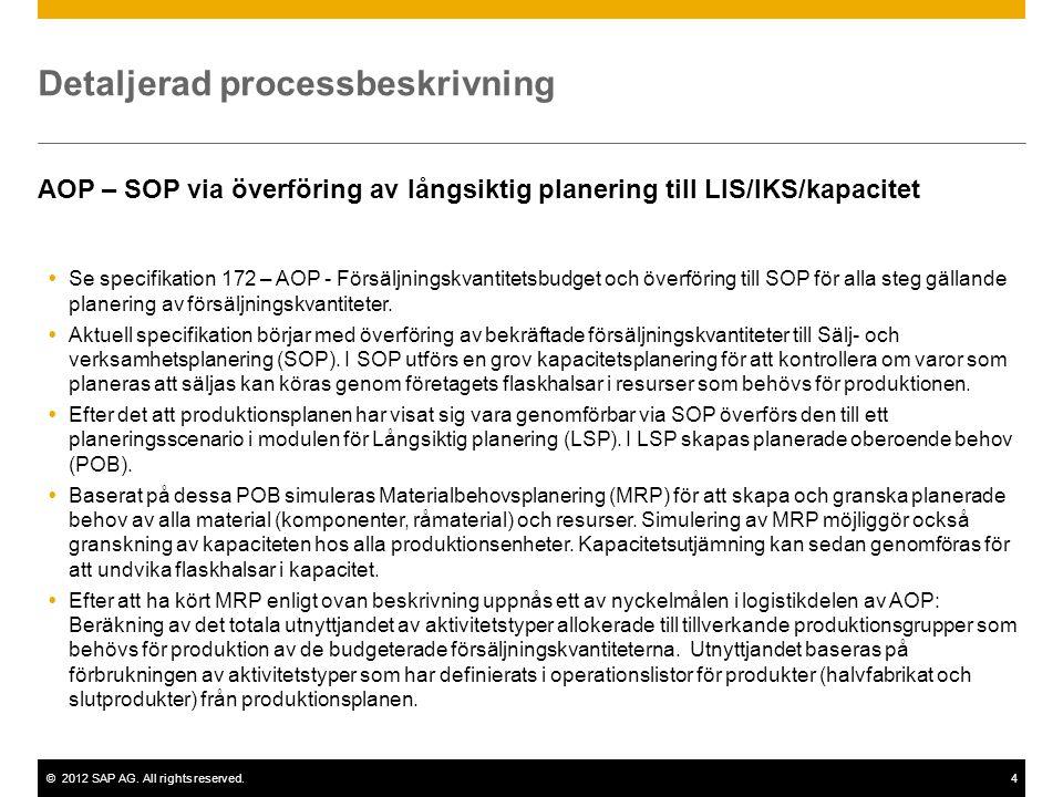 ©2012 SAP AG. All rights reserved.4 Detaljerad processbeskrivning AOP – SOP via överföring av långsiktig planering till LIS/IKS/kapacitet  Se specifi