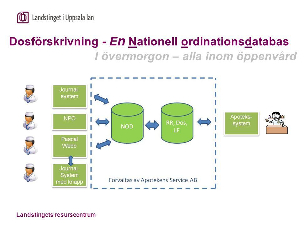 Landstingets resurscentrum Dosförskrivning - E n Nationell ordinationsdatabas I övermorgon – alla inom öppenvård