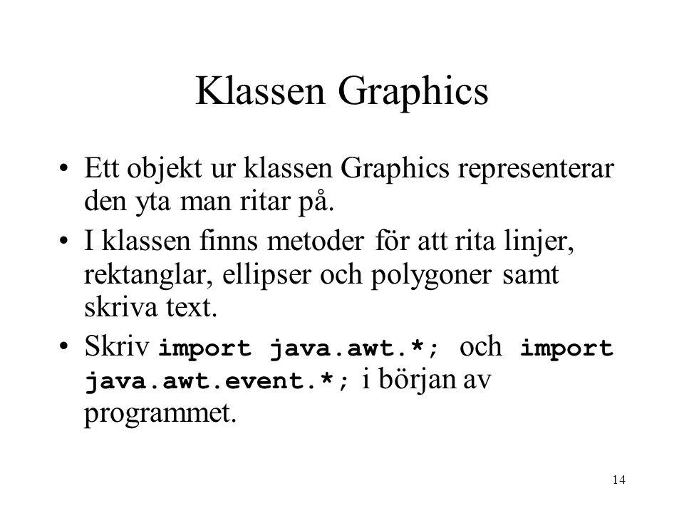 14 Klassen Graphics Ett objekt ur klassen Graphics representerar den yta man ritar på. I klassen finns metoder för att rita linjer, rektanglar, ellips