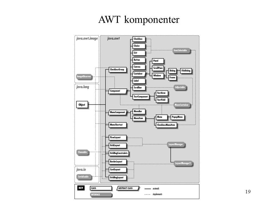 19 AWT komponenter