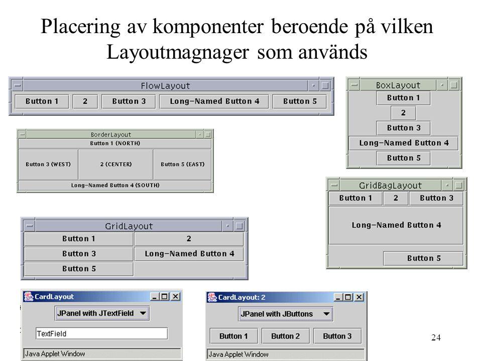 24 Placering av komponenter beroende på vilken Layoutmagnager som används