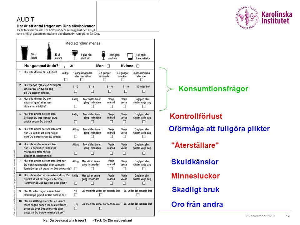 25 november 2010http://ki.se/berman12 Konsumtionsfrågor Kontrollförlust Oförmåga att fullgöra plikter Återställare Skuldkänslor Minnesluckor Skadligt bruk Oro från andra