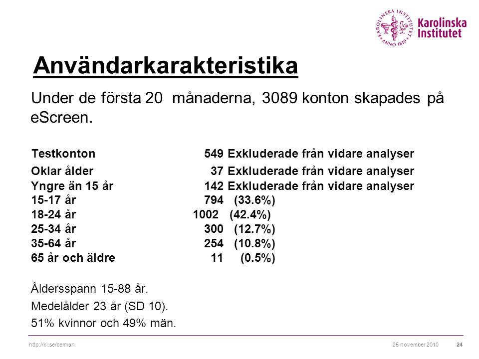 25 november 2010http://ki.se/berman24 Användarkarakteristika Under de första 20 månaderna, 3089 konton skapades på eScreen.