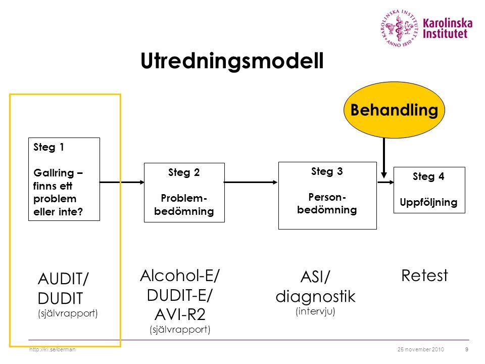 25 november 2010http://ki.se/berman9 Utredningsmodell Steg 1 Gallring – finns ett problem eller inte.
