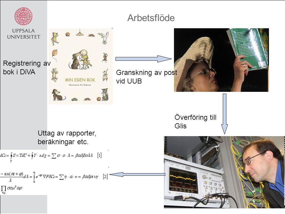 Arbetsflöde Registrering av bok i DiVA Granskning av post vid UUB Överföring till Glis Uttag av rapporter, beräkningar etc.