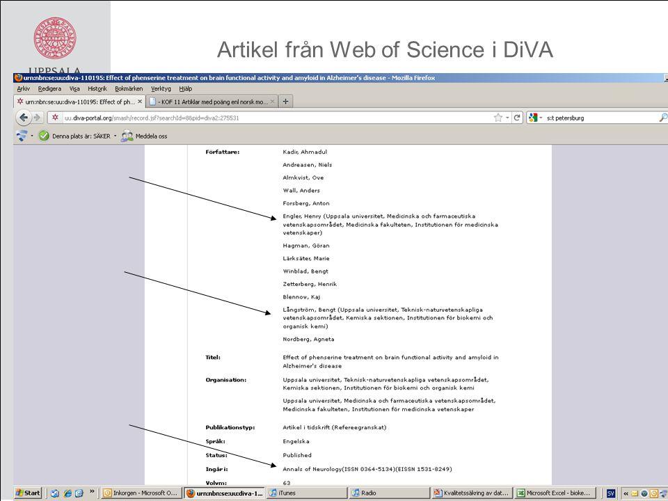 Artikel från Web of Science i Glis
