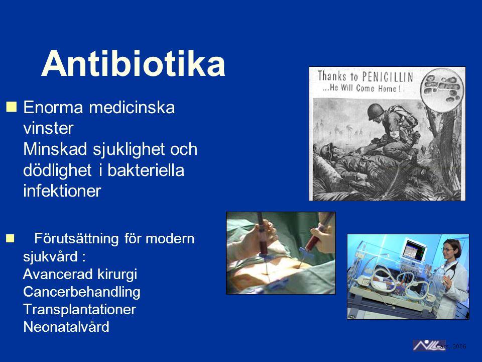 Antibiotika Enorma medicinska vinster Minskad sjuklighet och dödlighet i bakteriella infektioner Förutsättning för modern sjukvård : Avancerad kirurgi Cancerbehandling Transplantationer Neonatalvård Cars, 2006
