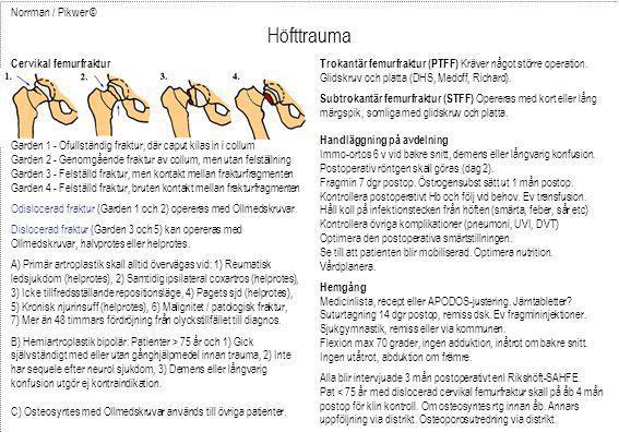 Norrman / Pikwer © Höfttrauma Cervikal femurfraktur Garden 1 - Ofullständig fraktur, där caput kilas in i collum Garden 2 - Genomgående fraktur av col