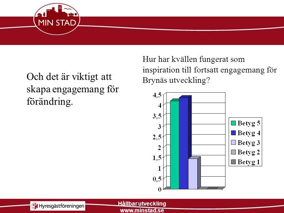 Hållbar utveckling www.minstad.se Hur har kvällen fungerat som inspiration till fortsatt engagemang för Brynäs utveckling? Och det är viktigt att skap