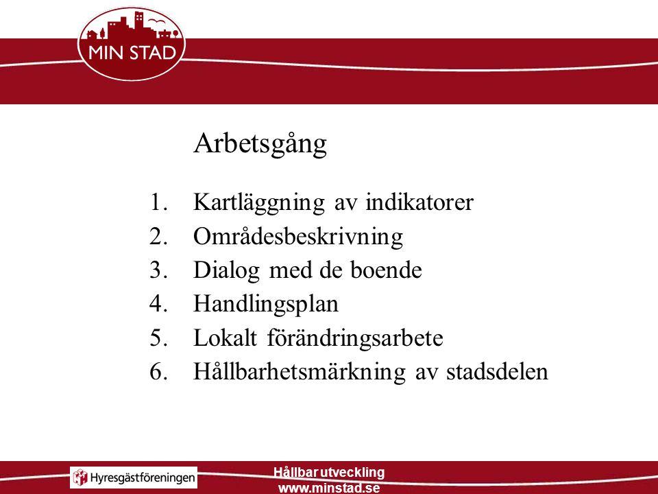 Hållbar utveckling www.minstad.se 1.
