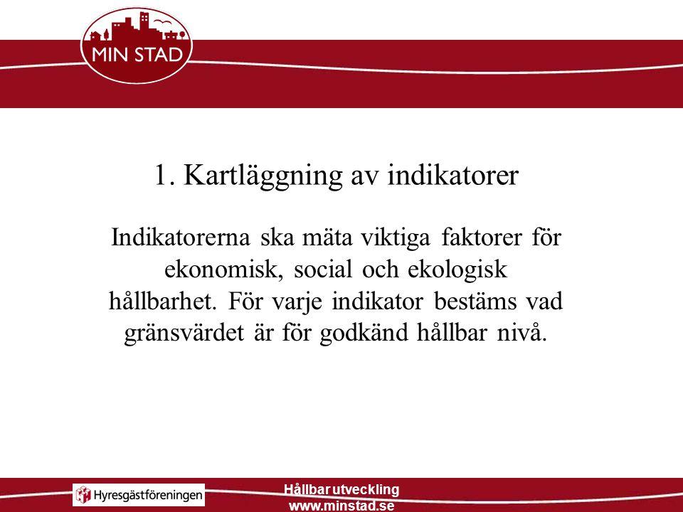 Hållbar utveckling www.minstad.se 1. Kartläggning av indikatorer Indikatorerna ska mäta viktiga faktorer för ekonomisk, social och ekologisk hållbarhe