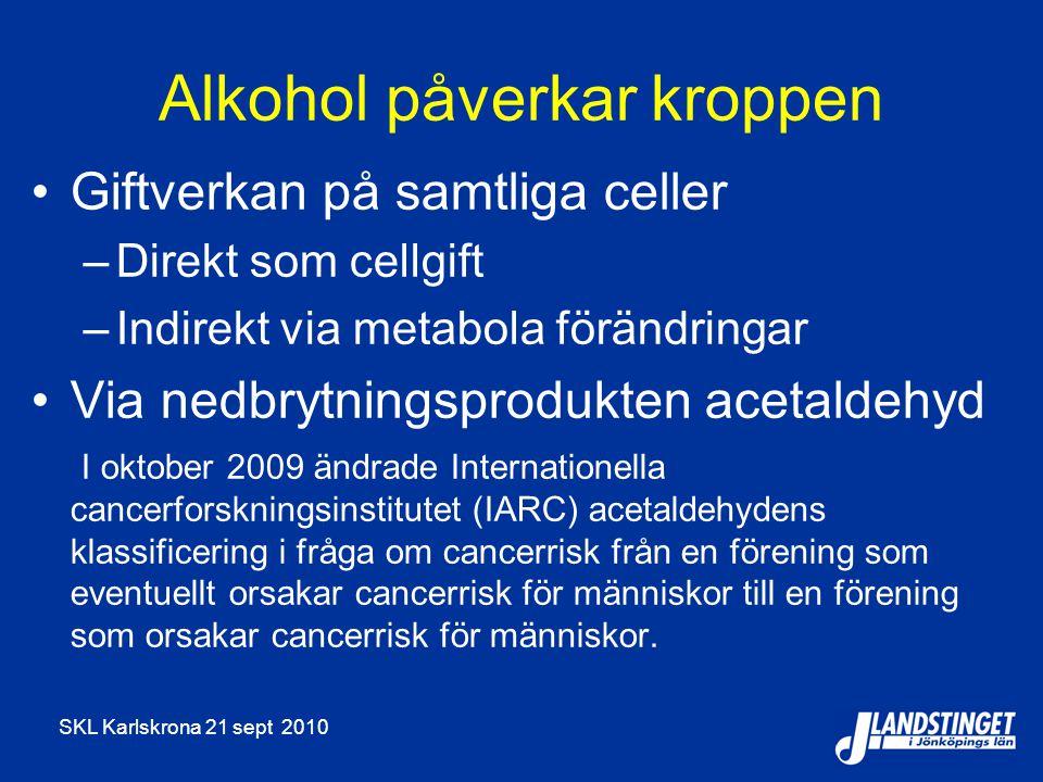 Alkohol påverkar kroppen Giftverkan på samtliga celler –Direkt som cellgift –Indirekt via metabola förändringar Via nedbrytningsprodukten acetaldehyd