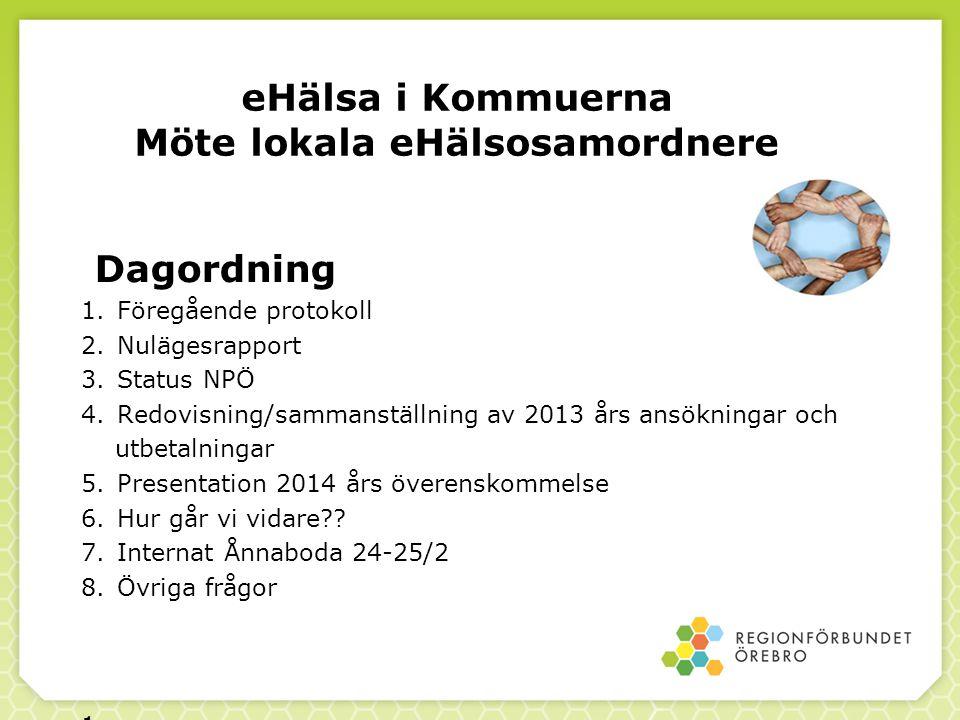 eHälsa i Kommuerna Möte lokala eHälsosamordnere Dagordning 1.Föregående protokoll 2.Nulägesrapport 3.Status NPÖ 4.Redovisning/sammanställning av 2013