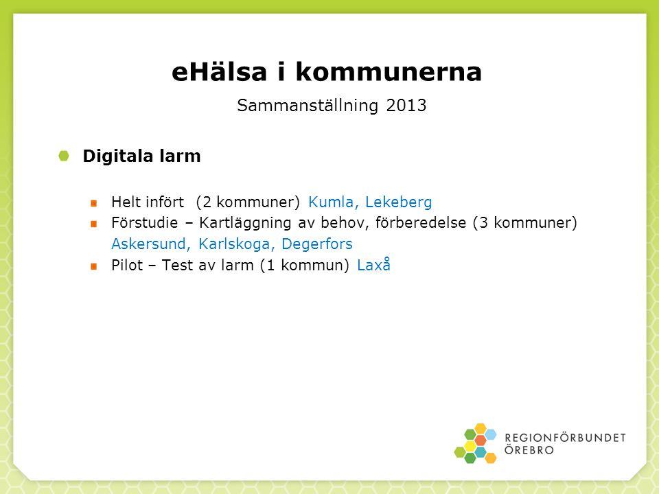 eHälsa i kommunerna Sammanställning 2013 Digitala larm Helt infört (2 kommuner) Kumla, Lekeberg Förstudie – Kartläggning av behov, förberedelse (3 kom