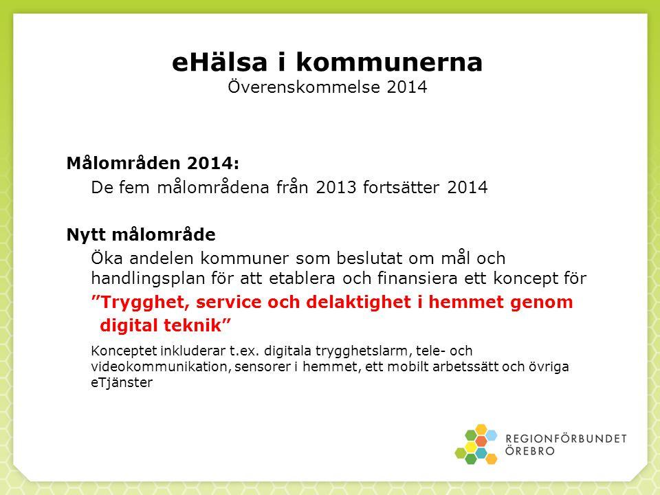 eHälsa i kommunerna Överenskommelse 2014 Målområden 2014: De fem målområdena från 2013 fortsätter 2014 Nytt målområde Öka andelen kommuner som besluta