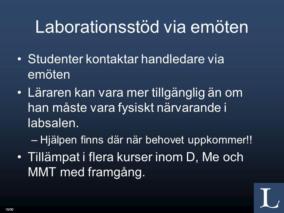 15/30 Laborationsstöd via emöten Studenter kontaktar handledare via emöten Läraren kan vara mer tillgänglig än om han måste vara fysiskt närvarande i labsalen.