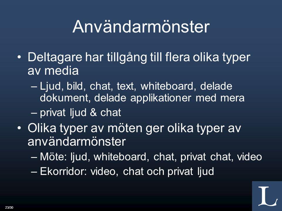 23/30 Användarmönster Deltagare har tillgång till flera olika typer av media –Ljud, bild, chat, text, whiteboard, delade dokument, delade applikatione